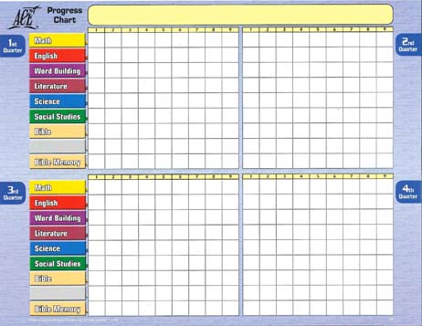 Student Progress Chart from Accelerated Christian Education